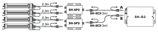 SH Series Ion Bar Wiring Example 1