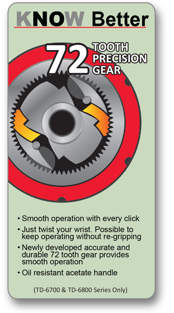Know Better: 72 Tooth Gears