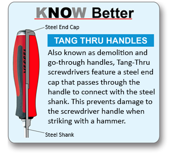 Know Better - Tang-Thru Handles