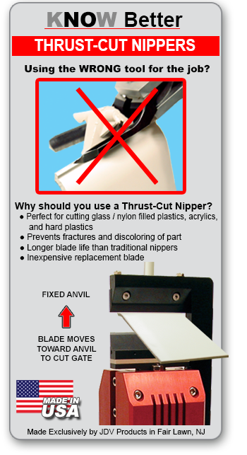 Know Better: Thrust-Cut Nippers